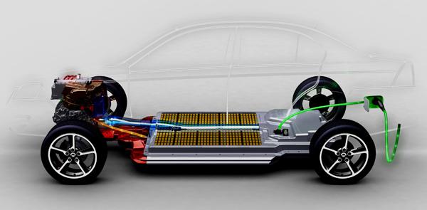 电动汽车.jpg
