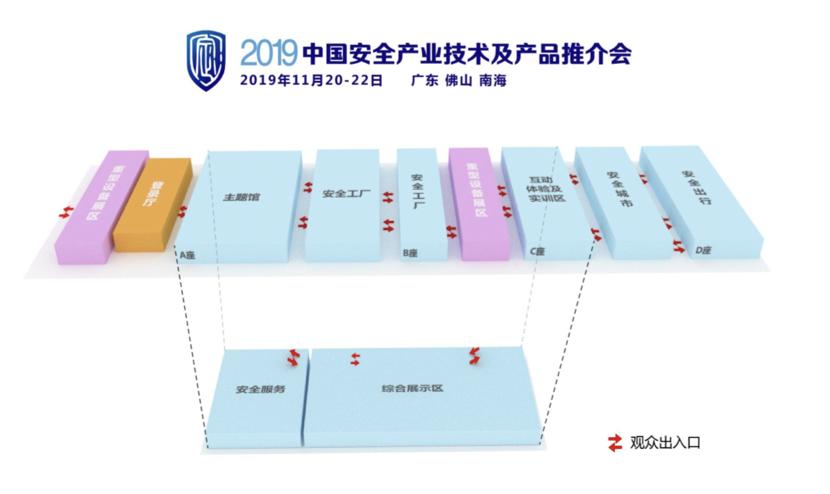 2019安全产业大会展会分布图