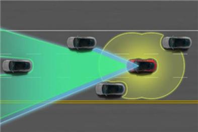 监管缺位的自动驾驶行业该如何保证车辆安全万无一失?