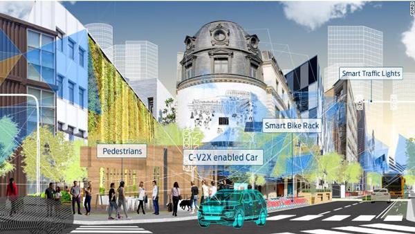 福特所设想的未来智慧城市图景