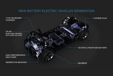 PSA集团公布2021年未来电气化进程规划