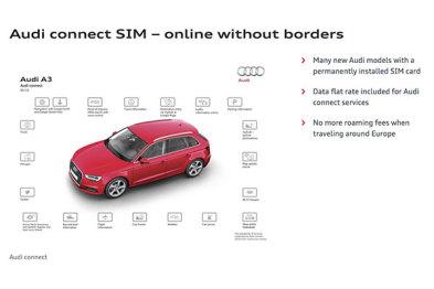 奥迪推出Connect SIM,三年不限流量无漫游