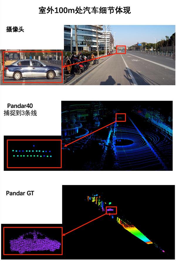 禾赛科技发布新款固态激光雷达原型机