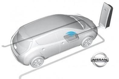 无线电力公司和日产合作电动车无线充电技术