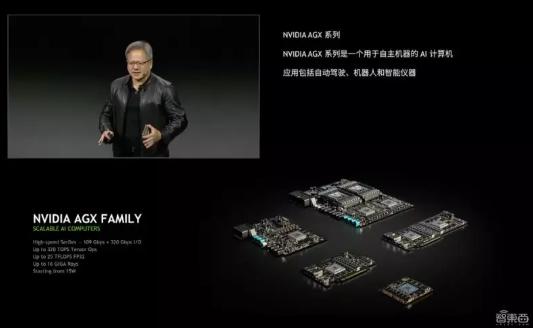 NVIDIA AGX家族产品