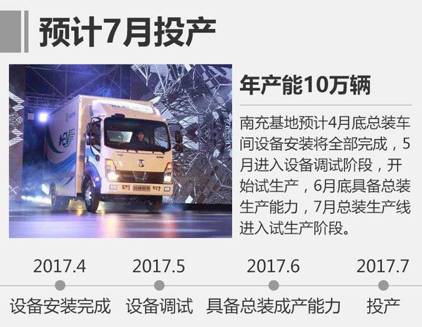 吉利四川新能源基地7月投产,年产10万辆