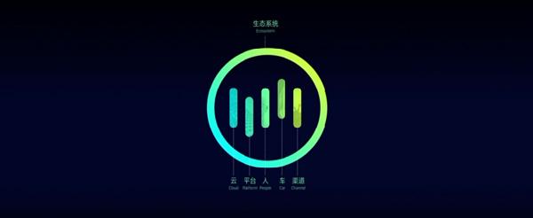 威马全新 LOGO 设计灵感来源于极光