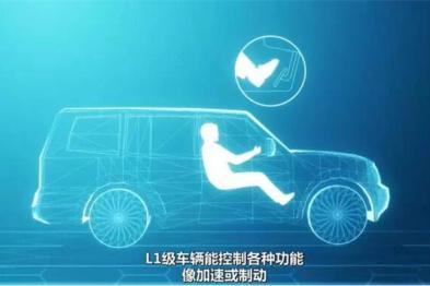 视频 |自动驾驶最全纪录片—《Dawn of the Driverless Car》