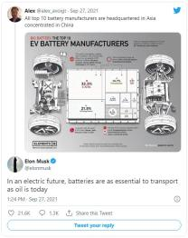 马斯克:电池将像今天的石油一样重要
