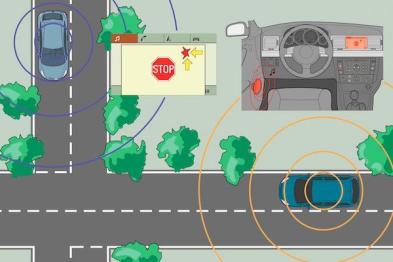 美国交通部将颁布新法规,强制新车安装V2V通讯装置