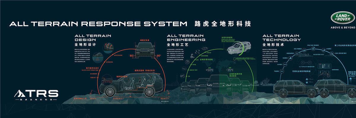 ATRS系统,点击图片看大图