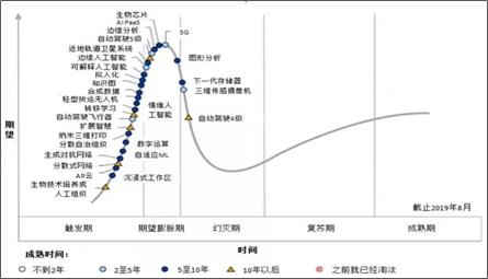 http://www.reviewcode.cn/shujuku/82119.html
