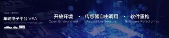 """v3【车云】 HOA:华人运通的""""鸿蒙OS""""(1)(2)2207.png"""