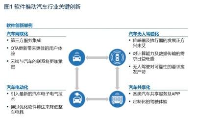 麦肯锡权威分析:斑马OTA升级是智能汽车在华标志性事件