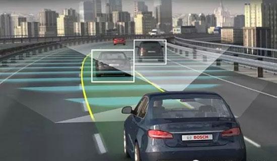 【重磅报告】智能汽车:从ADAS到无人驾驶——ADAS篇