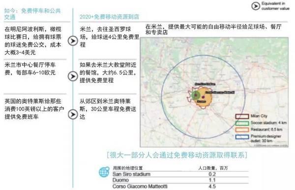 (来源:OSM-在线协作地图,LandScan)