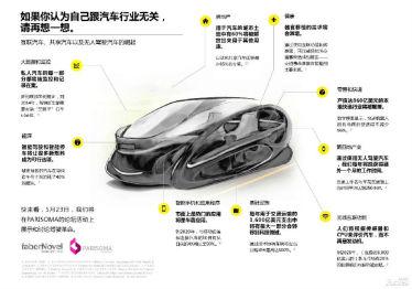 farberNovel:互联功能不久将成为购买汽车的重要指标(信息图)