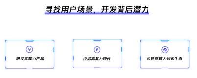 梧桐车联将在上海车展示行业首个高算力解决方案