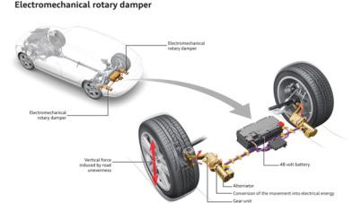 奥迪研发eROT减震器,代替悬挂还能发电