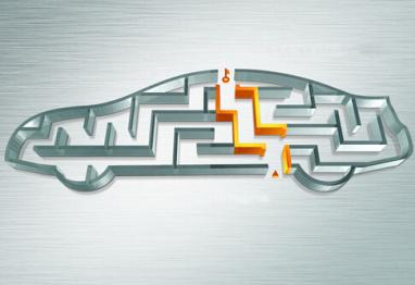 什么是汽车金融产品?