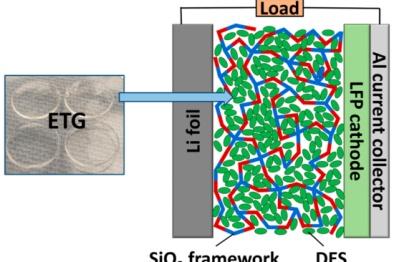 比利时研究人员研发新固体复合电解质