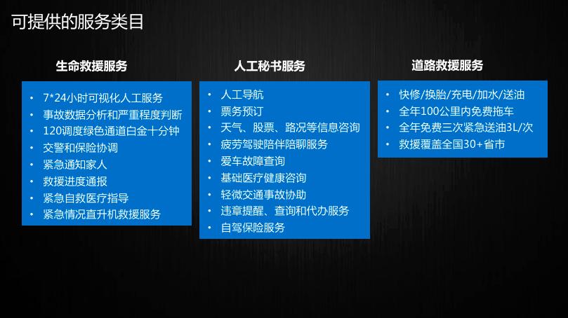 翼卡CEO殷建红:车联网服务发展趋势是主动化、智能化、可视化
