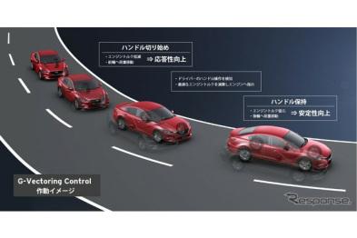 马自达研发GVC系统,新昂克赛拉或率先搭载