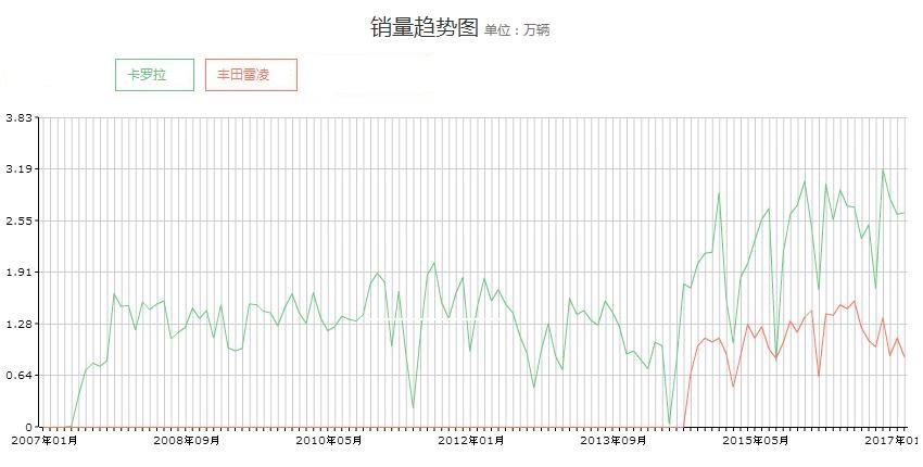 数据来源:搜狐