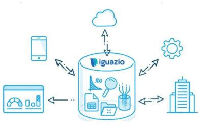 博世创业资本投资iguazio,着眼大数据分析
