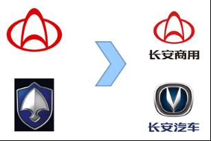 长安在2010年发布的全新乘用车V标