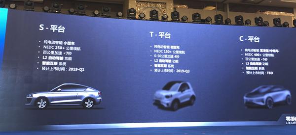 零跑汽车已规划3个整车平台