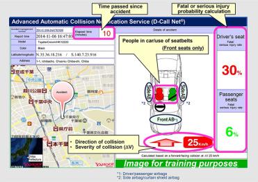 斯巴鲁日马自达将配备高级自动碰撞通知系统