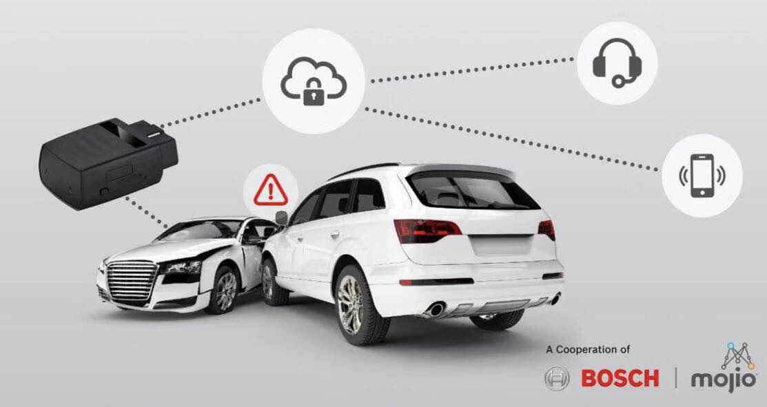 通过先进算法,识别事故发生的地点、时间及严重程度