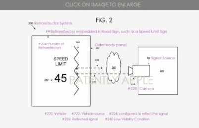 苹果车辆雷达系统专利 在低能见度情况下读取道路标志