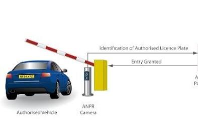 Nedap推下一代自动车牌识别平台,适用于停车和交通管理系统