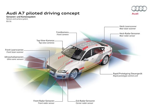 A7自动驾驶概念车上搭载的多种传感器