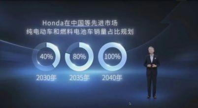 奇特品牌,十款新车,本田中国掀起电动化攻势