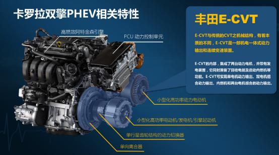 都是PHEV这个不一样 卡罗拉双擎E 如何改变混动技术格局?(1)1580.png