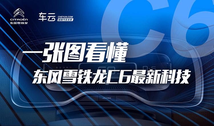 一张图看懂东风雪铁龙C6最新科技