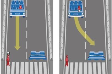 关于自动驾驶汽车该撞谁的问题,大家找到了这些答案