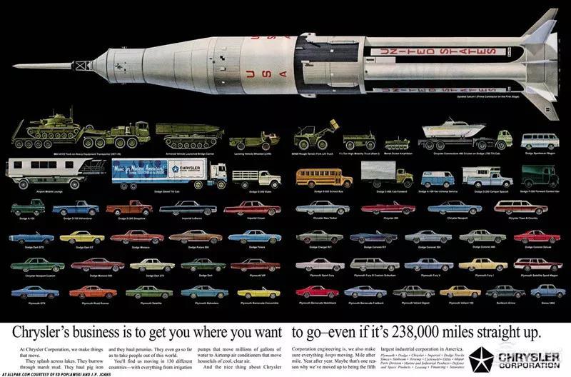 广告展示克莱斯勒公司的汽车
