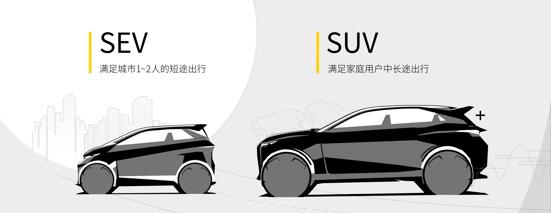 车和家产品概念图