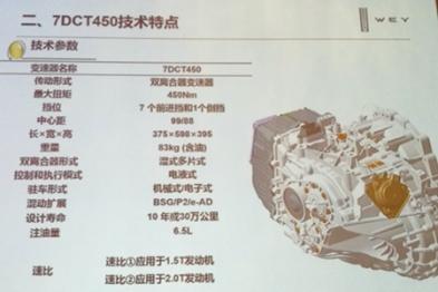 长城成功量产首款中国自主7速双离合变速器