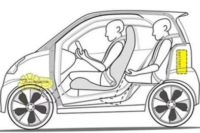 车和家SEV试装车亮相街头(内有大量谍照)