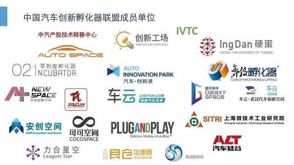 中国首个汽车创新孵化器联盟正式成立,聚集20家国内外优秀孵化器