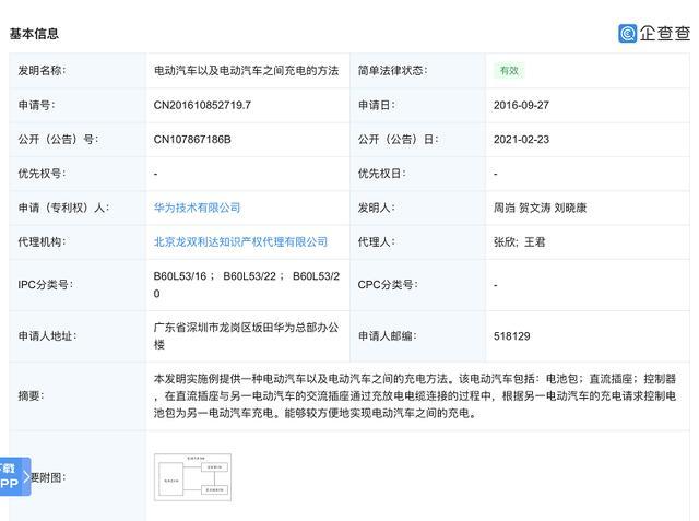 http://www.weixinrensheng.com/qichekong/2587600.html