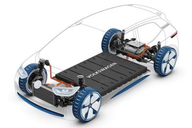 大众正致力于研发全新纯电动模块化平台