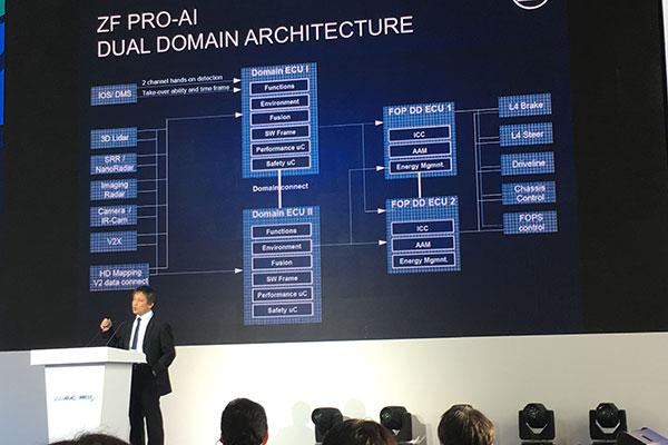 采埃孚-ProAI-双域平台架构