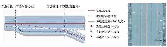 图6高精度道路导航地图车道网示意图