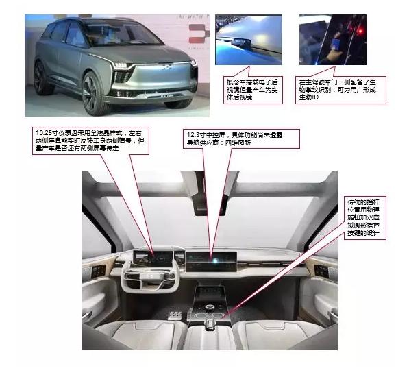 U5 ION车联网和Infotainment功能简述